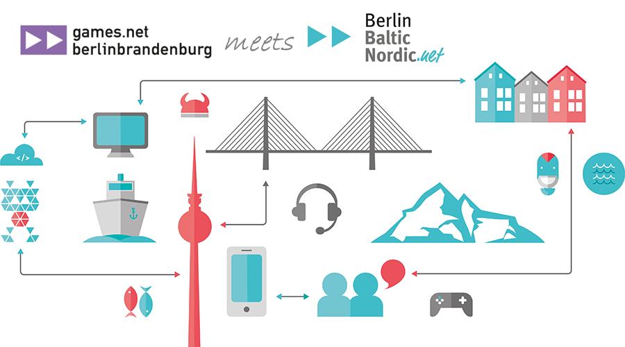 "games:net meets BerlinBalticNordic.net ""Indies from Iceland to Berlin"""